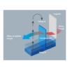 Kép 6/6 - Radialight AER MAX levegő hűtő ventilátor párásító funkcióval