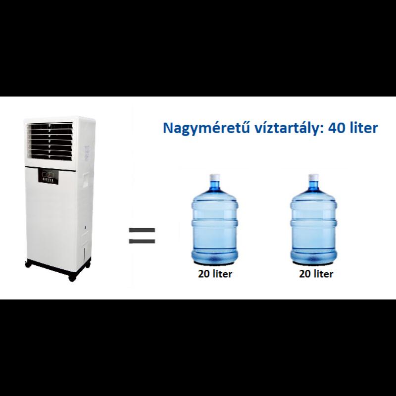 Radialight AER PRO-N levegő hűtő ventilátor párásító funkcióval